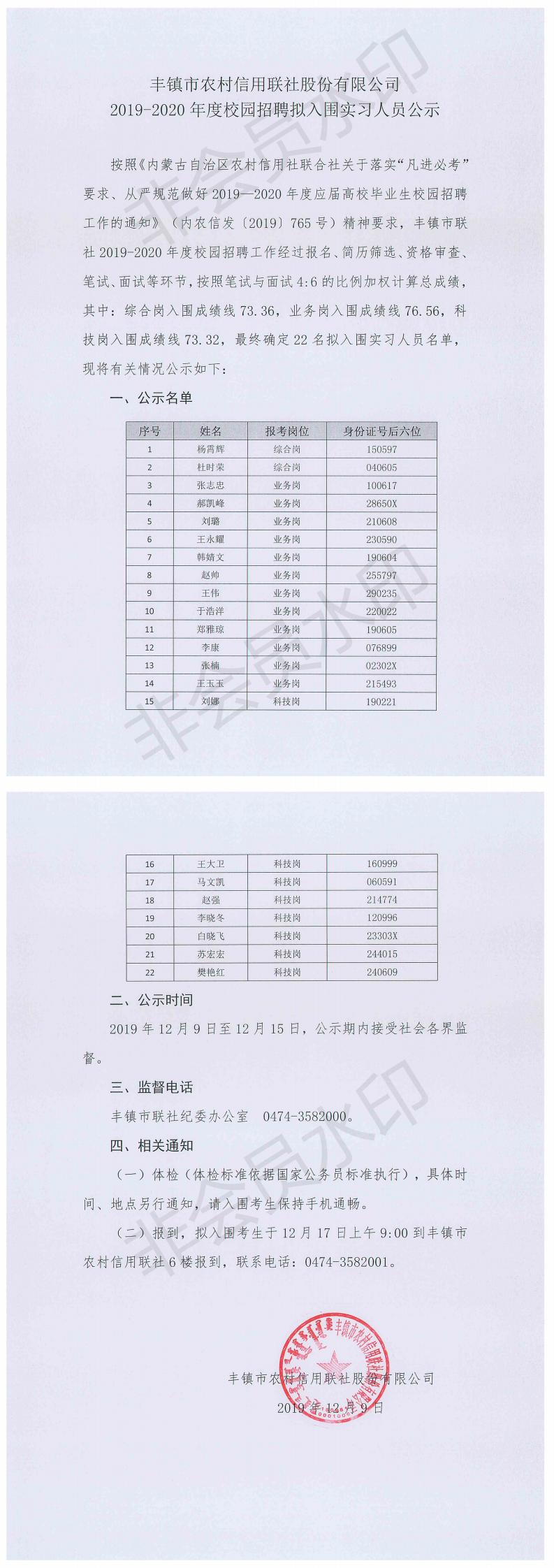丰镇市联社2019-2020年校园招聘入围实习人员公示_0.png